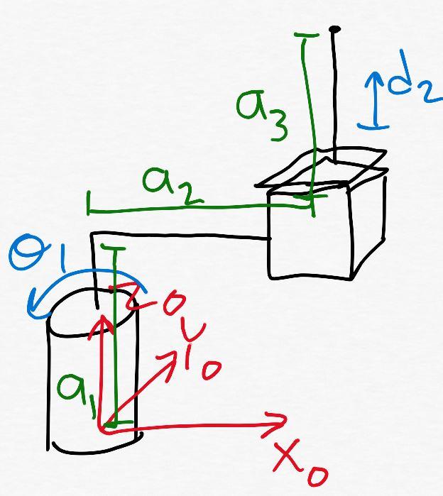 Robotics 1 Inverse Kinematics for Position Quiz
